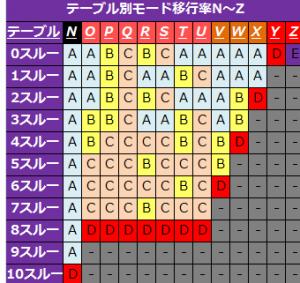 スクリーンショット 2015-09-27 20.48.19