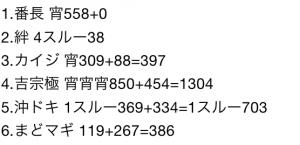2015-09-30 00.29.38