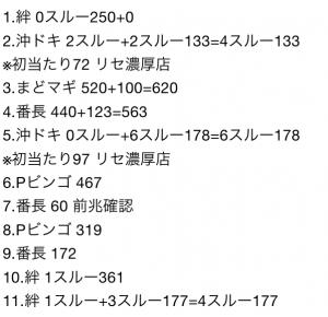 2015-11-12 07.28.18