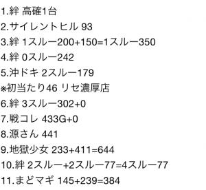 2015-11-27 20.33.54