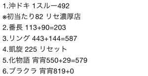 2015-11-27 20.34.00