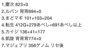 2015-12-05 19.50.13