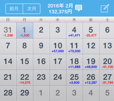【2月収支発表】スロット収支とネット収入を公開!なんだか停滞した月となりました。
