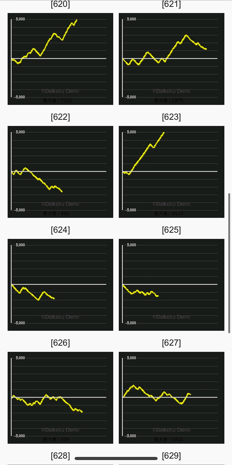 ジャラン五反田 データ